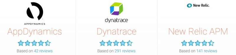 G2 Crowd Review Dynatrace APM