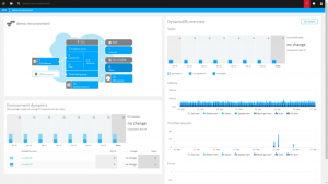 Monitoring apps on Azure