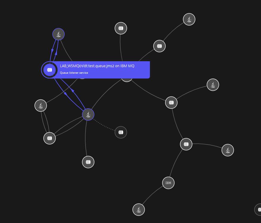 IBM MQ in Smartscape