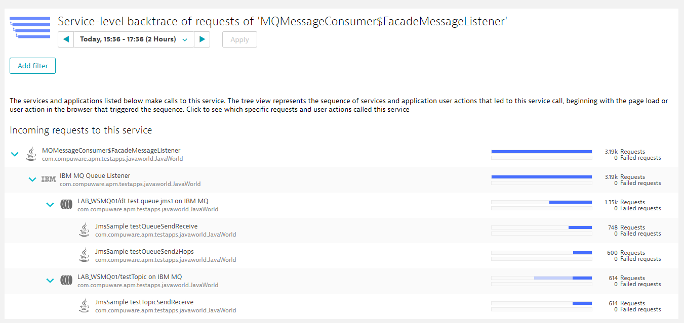 Update: End-to-end tracing of messages across IBM MQ