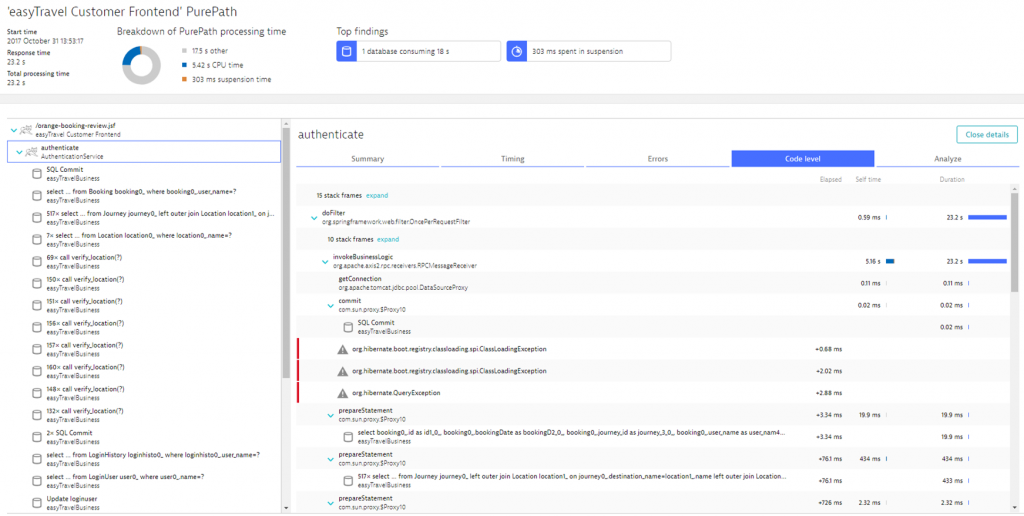 Dynatrace PurePath: End-to-End Tracing with Code-Level and Call Context Details