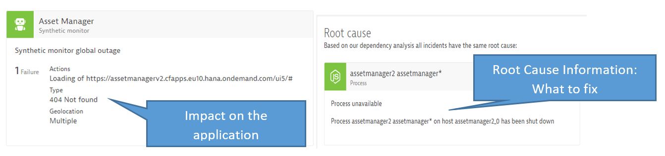Dynatrace Problem Ticket: Includes actual impact and Root Cause Information