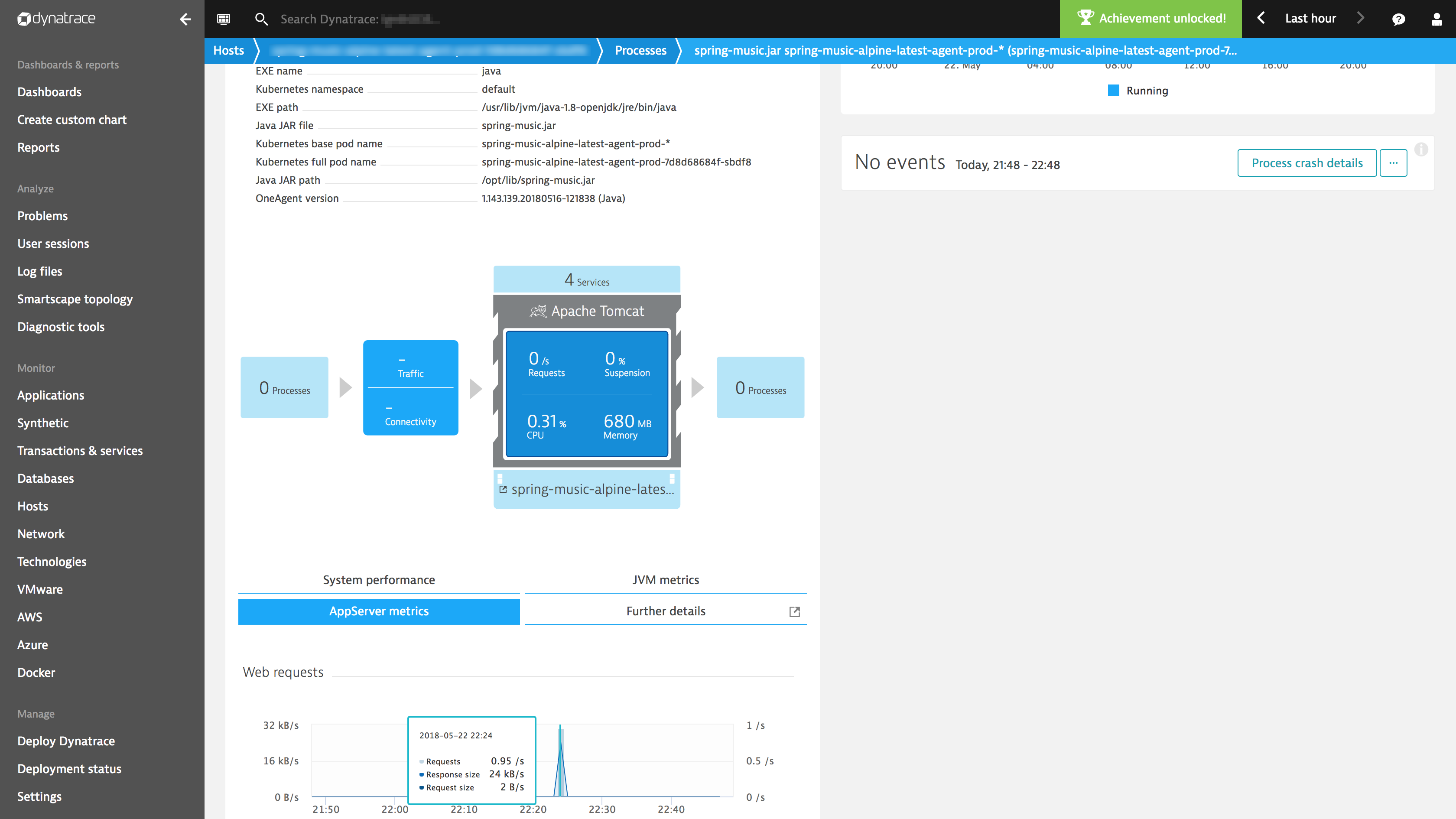Dynatrace monitoring for Kubernetes and OpenShift | Dynatrace blog
