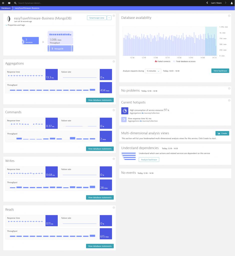 Azure services explained – Part 4: Azure Cosmos DB