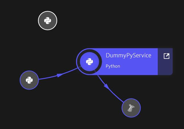 OneAgent SDK for Python
