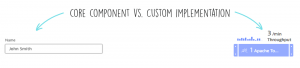 core component vs. custom implementation