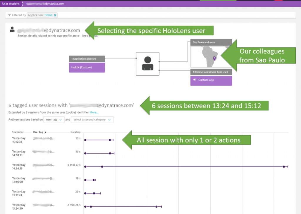 Dynatrace captures every user session and groups all sessions of an individual user together for easier analysis. Easy to analyze the session that came in from our colleagues from Sao Paulo