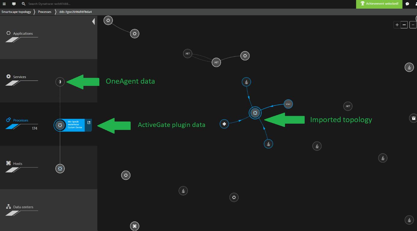 ActiveGate plugins
