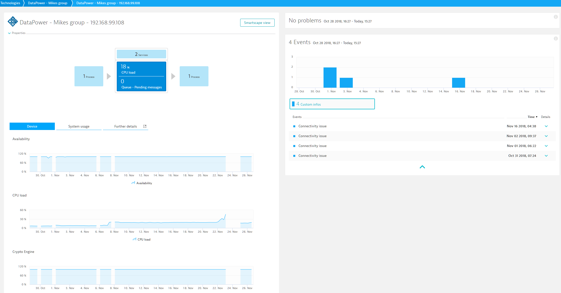 Introducing the DataPower ActiveGate monitoring plugin | Dynatrace blog