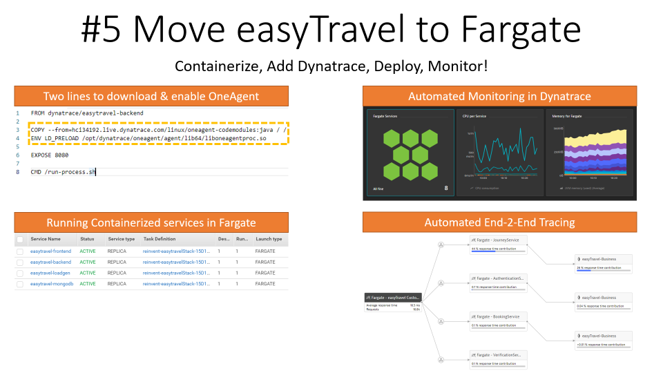For Fargate I am adding my OneAgent to the Dockerfile and I get full stack visibility into all my containers!