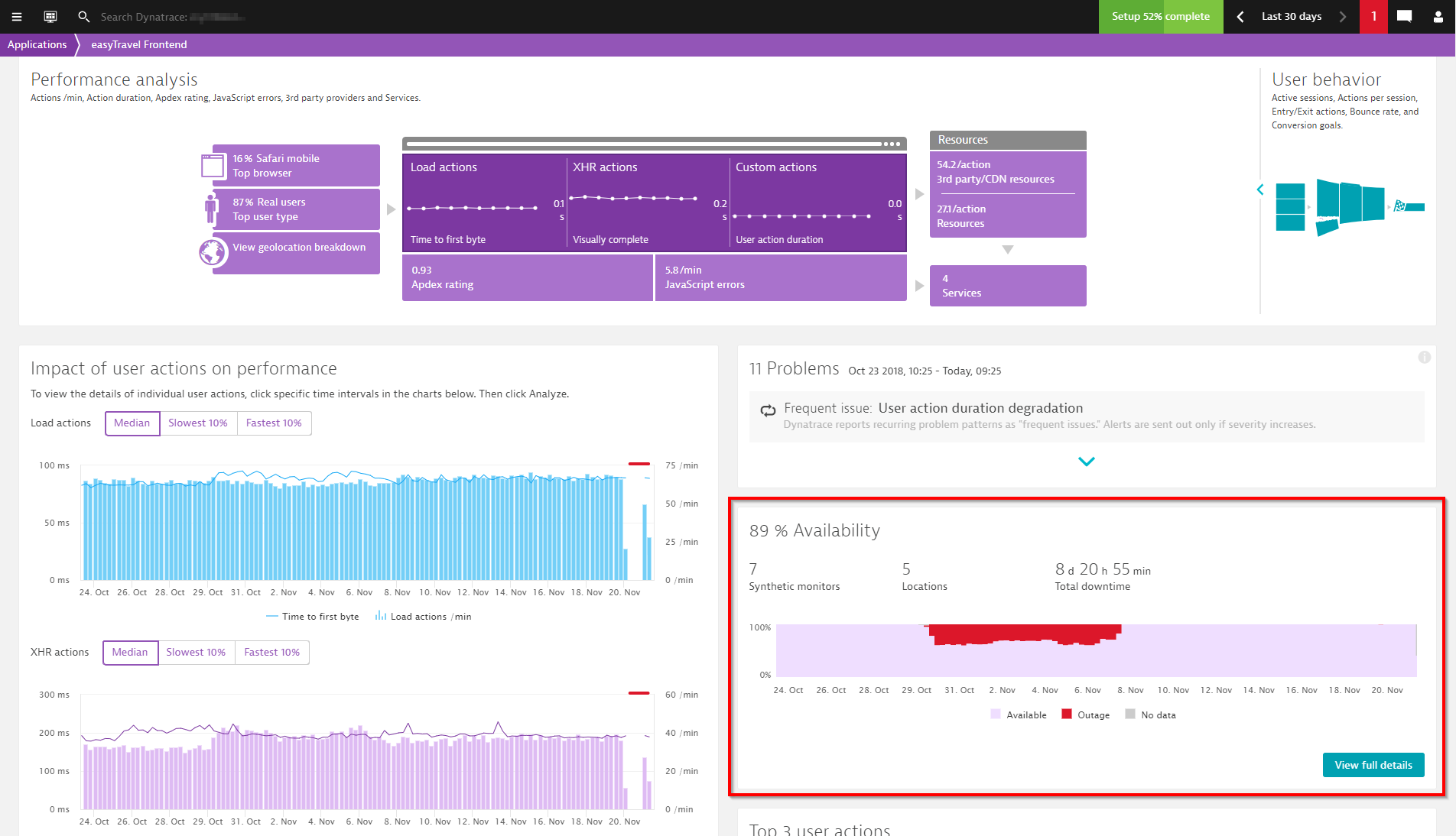 External synthetic event data captured in Dynatrace