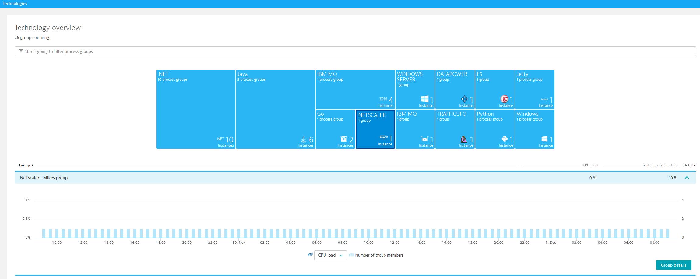 Citrix ADC (Netscaler) monitoring - technology overview