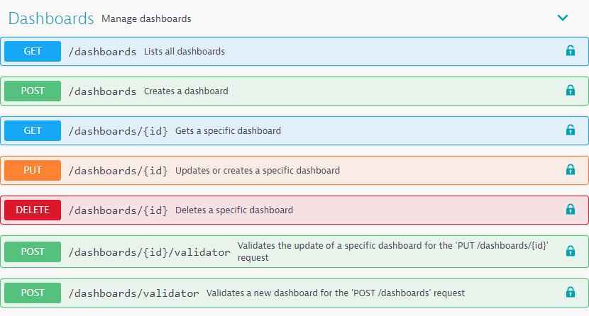 Dashboards API in the API Explorer