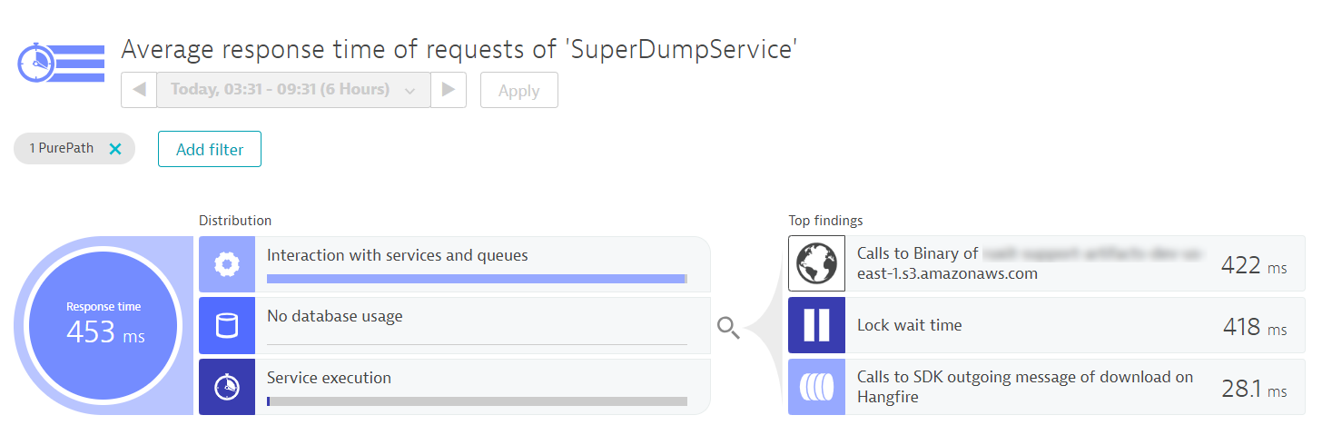 SuperDump service response time analysis on service page