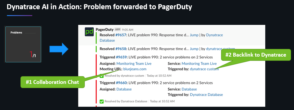 Dynatrace DAVIS notifies PagerDuty which connects the right teams and pushes the relevant information to a slack channel.