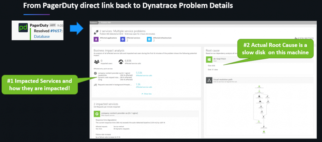 Dynatrace DAVIS detected the impact of the problem and identified the root cause being a full disk on a Windows host running on AWS