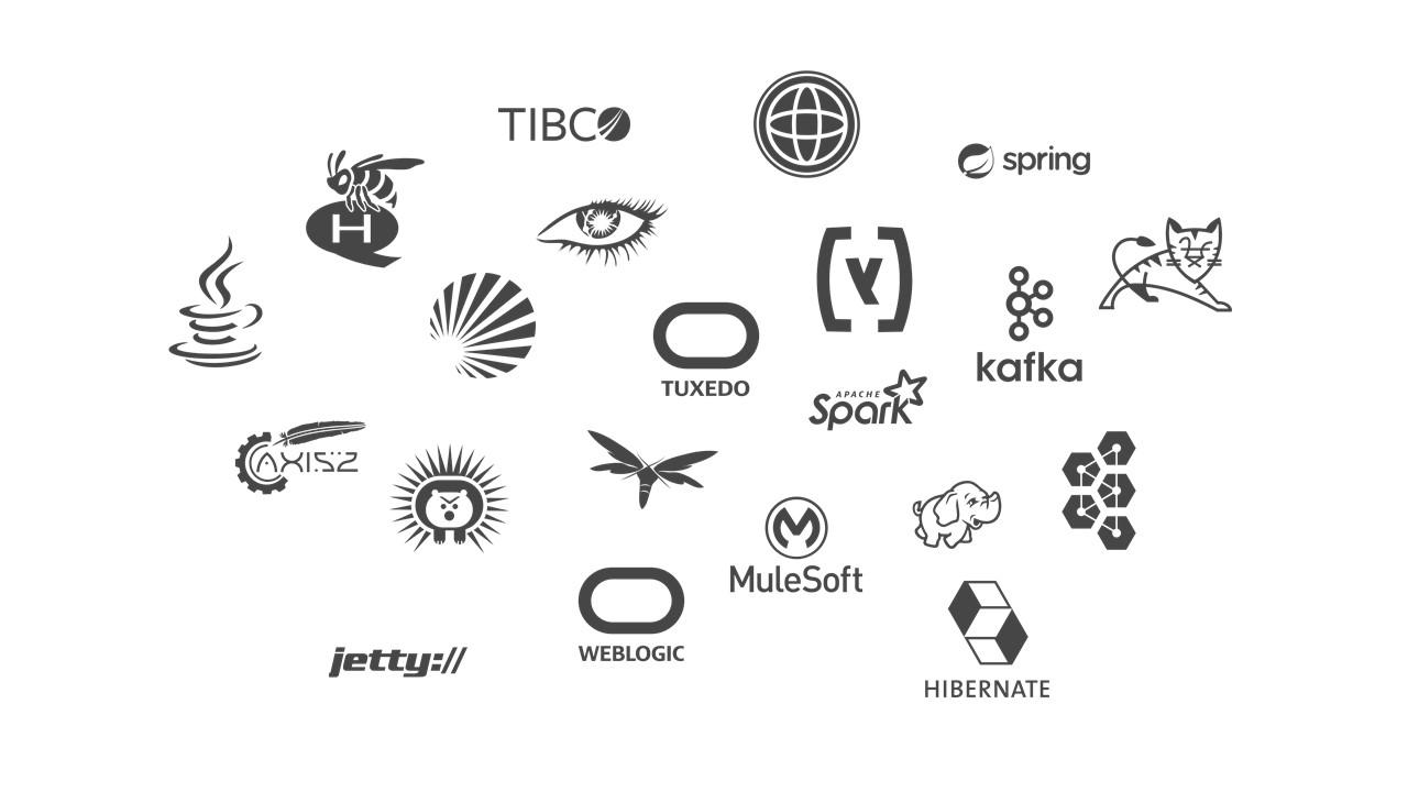 JMX/PMI technologies