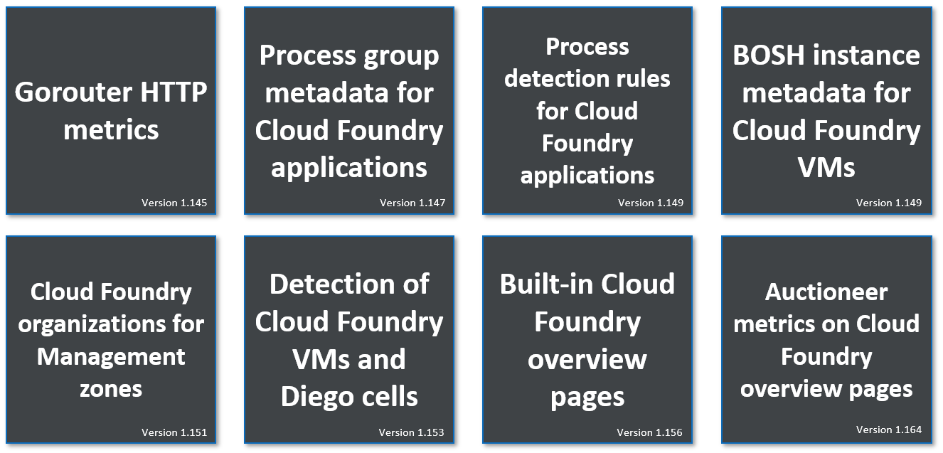 Cloud Foundry monitoring improvements by release version