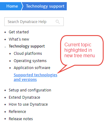 Dynatrace Help menu