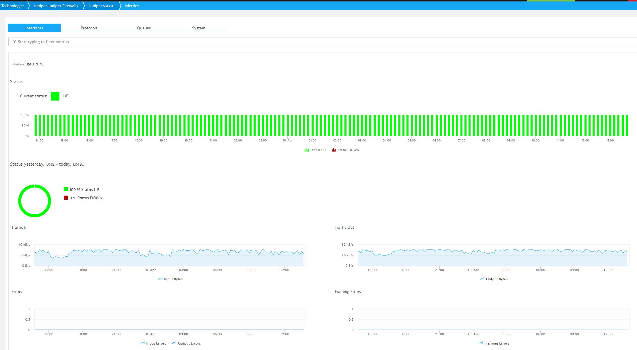 Juniper firewall metrics