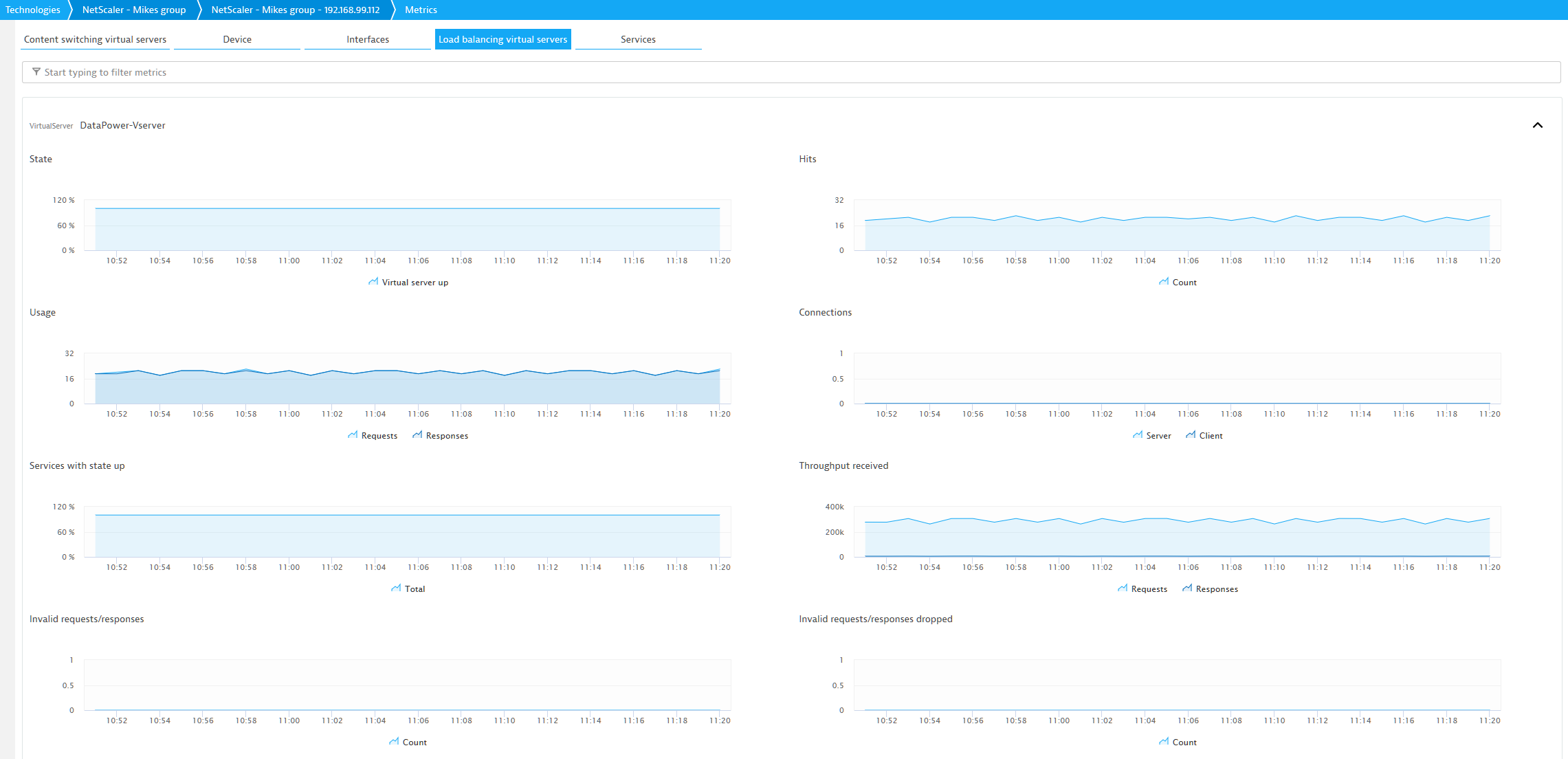 NetScaler device metrics
