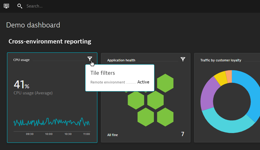 Cross-environment dashboard