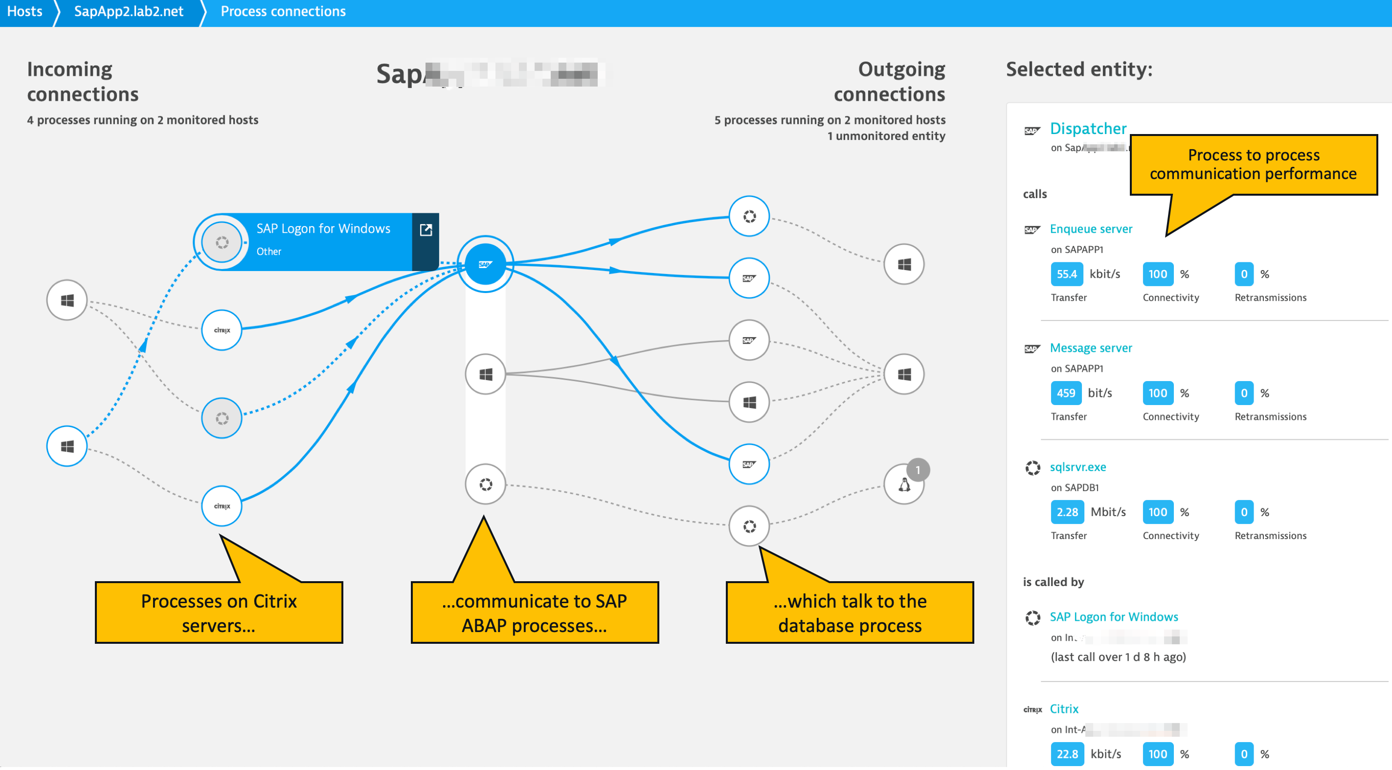 Introducing the Dynatrace SAP ABAP platform monitoring