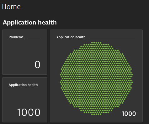 Up to 1000 monitored applications