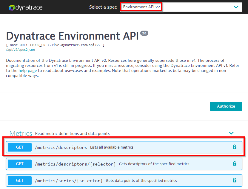 Integrate Dynatrace more easily using the new Metrics REST API