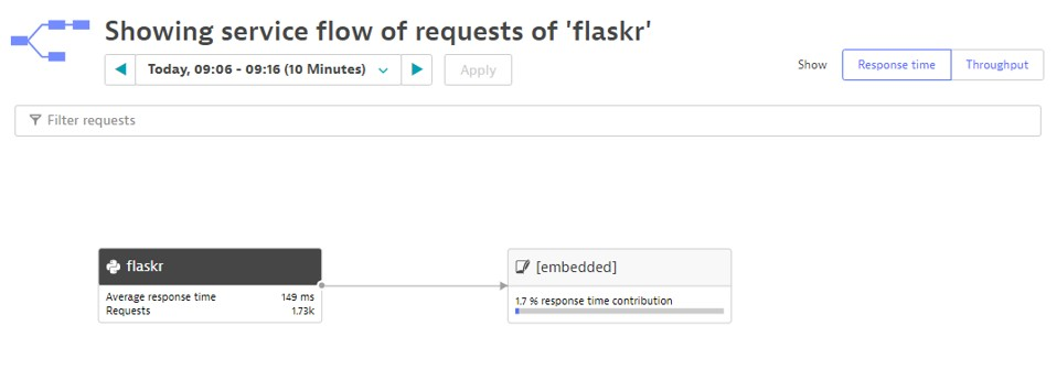 Flask application calls to embedded database