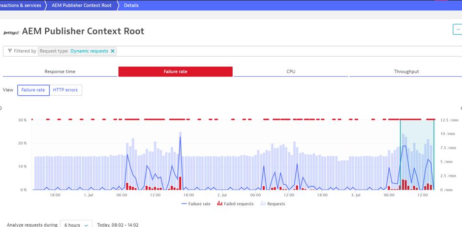 Screenshot Dynatrace service with alerts