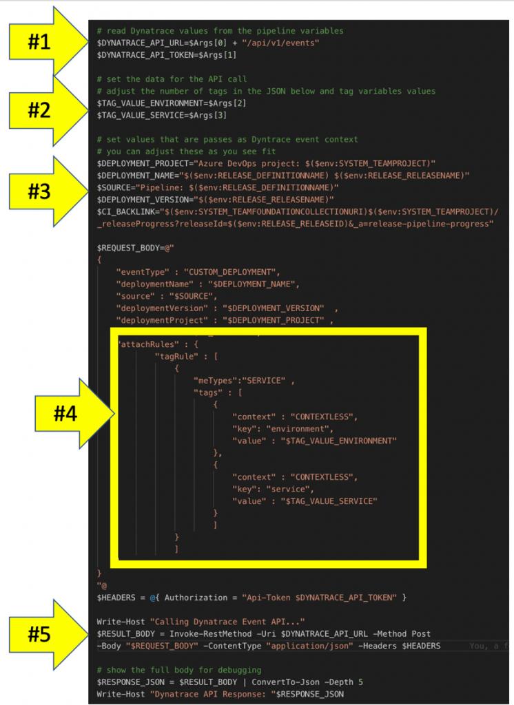 Get started integrating Dynatrace into your Azure DevOps