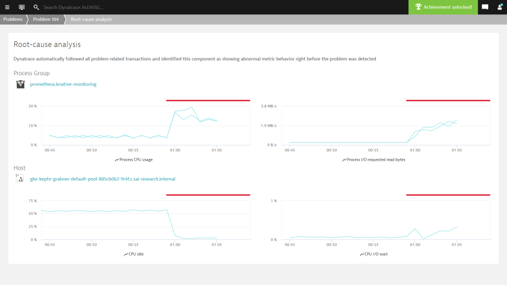 Dynatrace highlights those metrics indicating the actual root cause of my issue: both prometheus.knative-monitoring pods