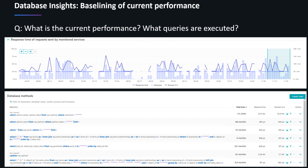 With the Dynatrace Query Performance Data we can focus on optimizing critical queries and also think of migrating less critical data to alternative data stores!