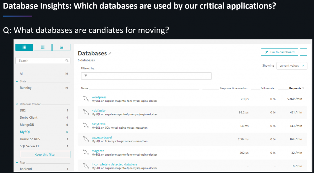 Dynatrace shows you all your used database instances. Now select which ones are good candidates to move, retain or even replace!