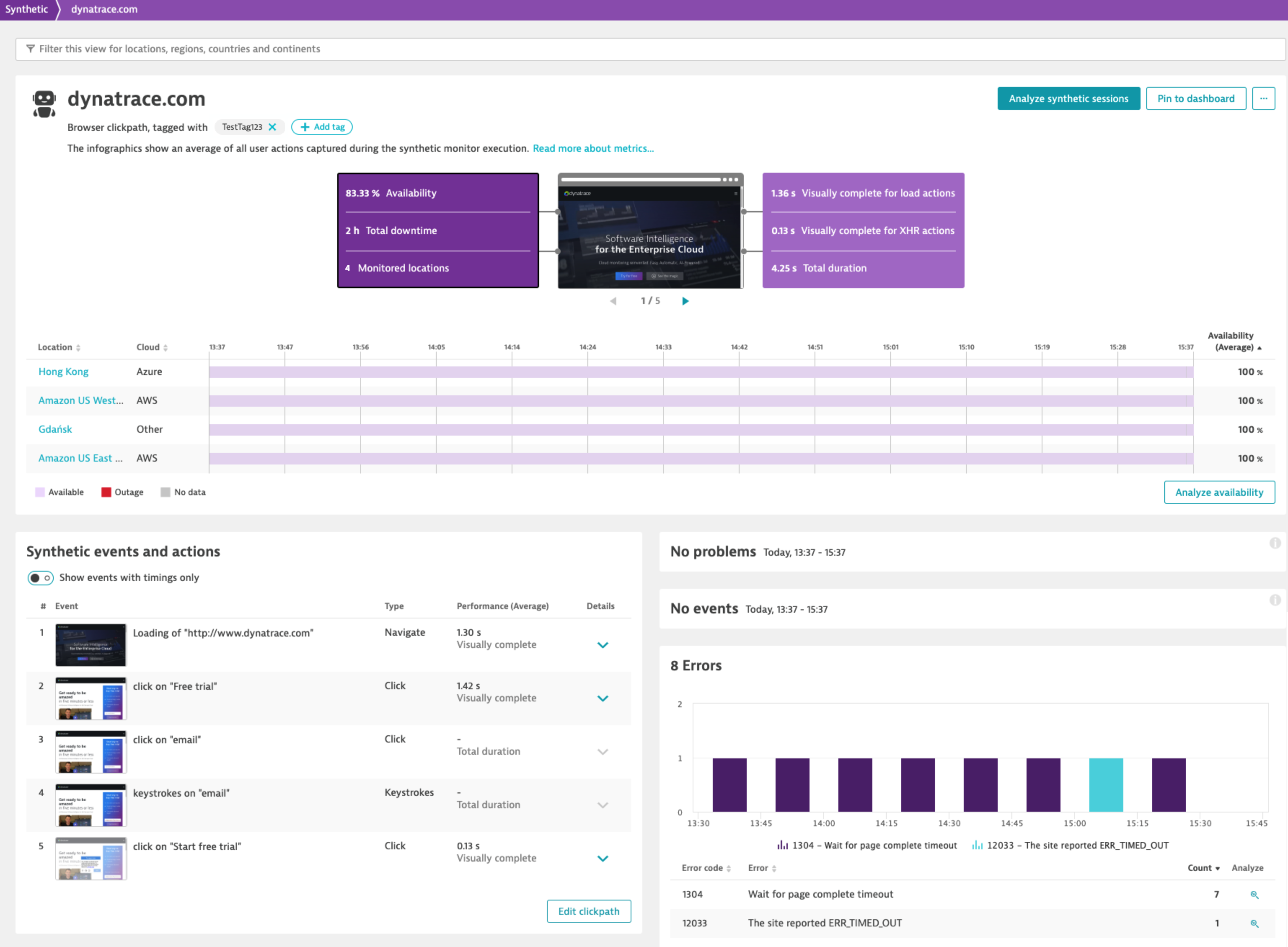 Dynatrace Synthetic gains a new scalability aspect with the use of clusterwide locations in Dynatrace Managed.