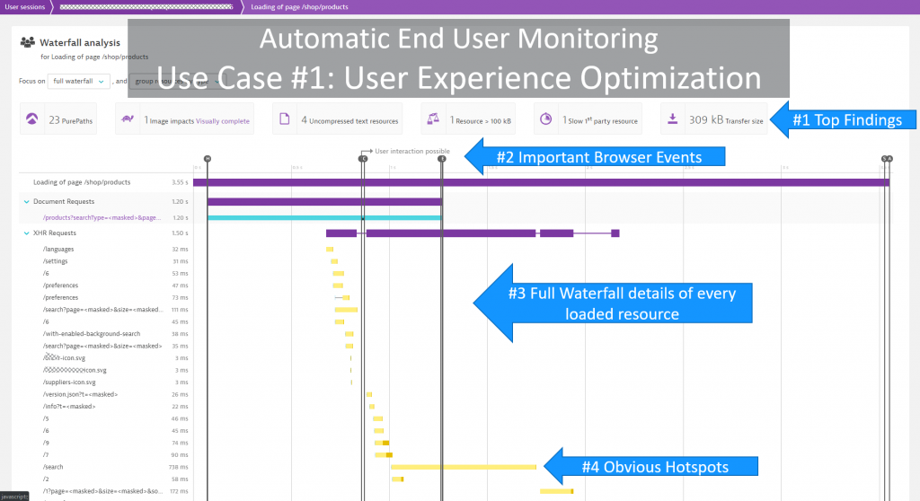 Seeing is believing: Dynatrace provides waterfall level detail for every real end user on your system. Best data to start your optimization!