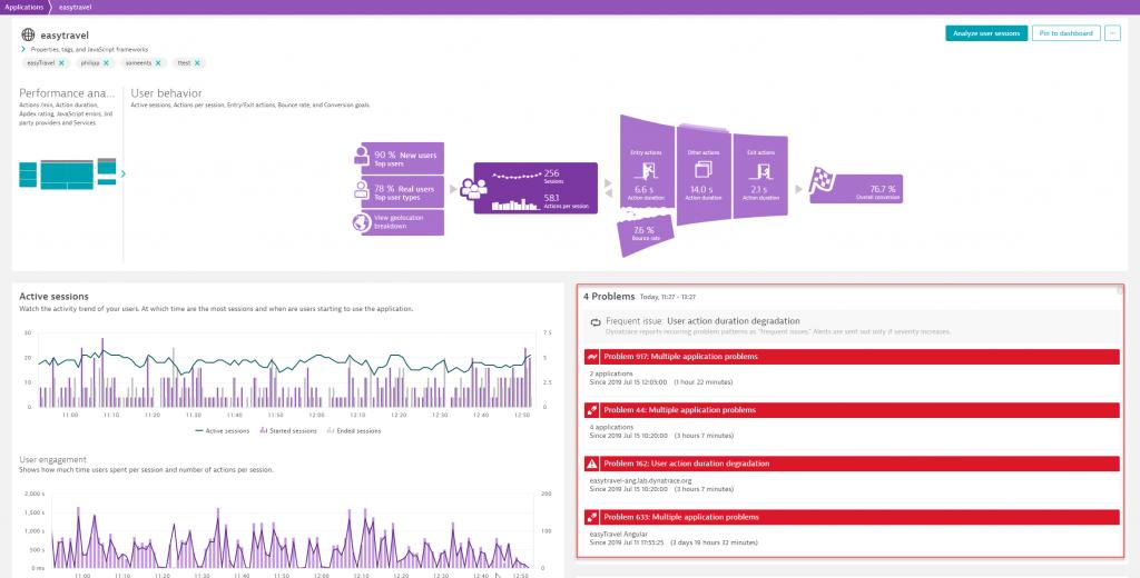 Screenshot Dynatrace User behavior problems