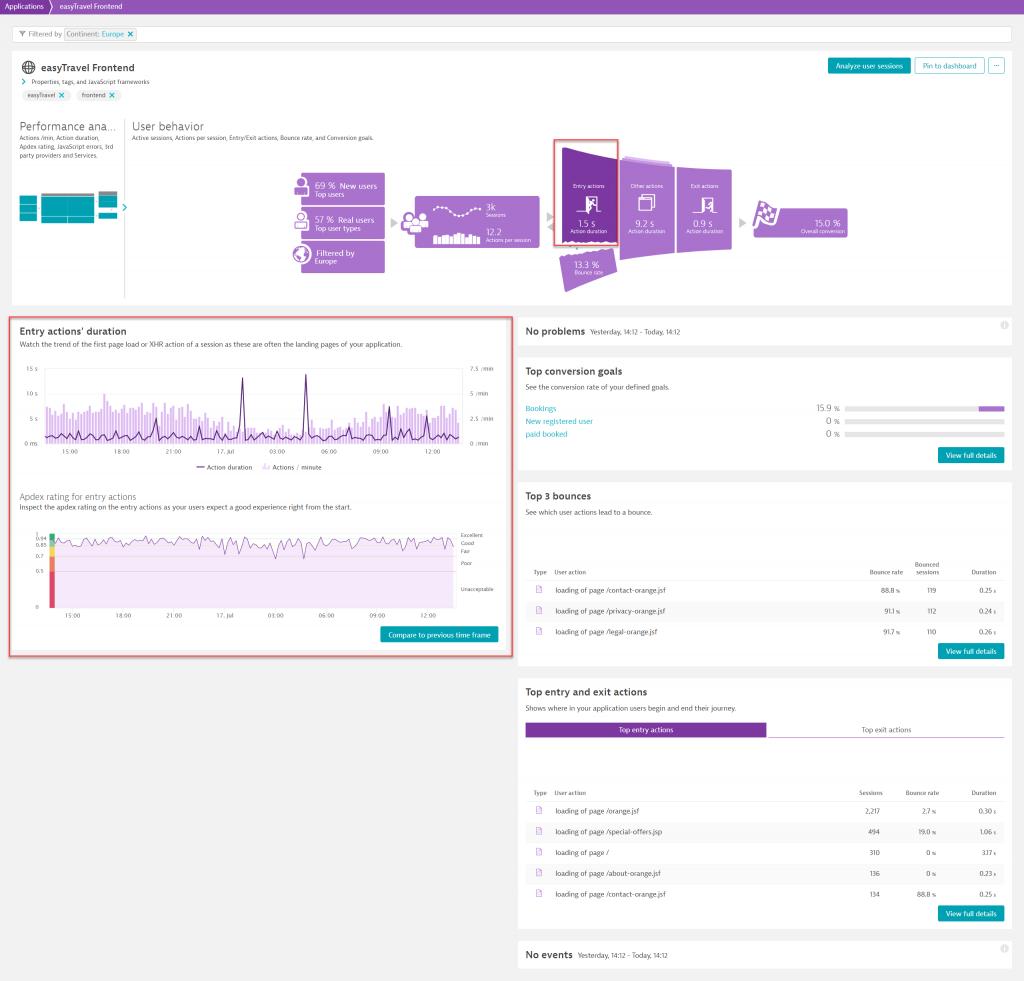 Screenshot Dynatrace User behavior