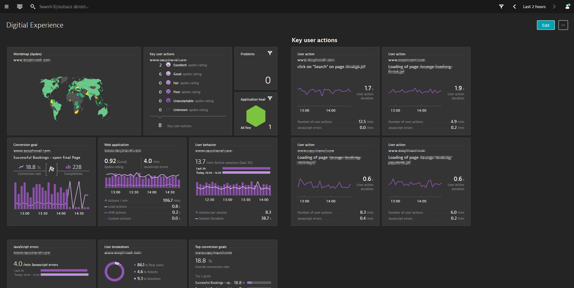 Apdex on application-owner dashboards