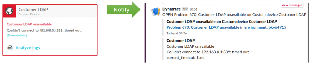 Dynatrace opens a problem and sends notifications to tools such as Slack, xMatters, Keptn, Jira, ServiceNow, …