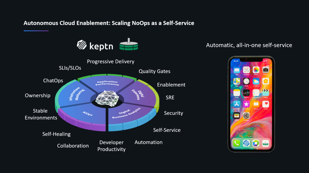 Autonomous Cloud Enablement: Empowering engineers with NoOps as a Self-Service