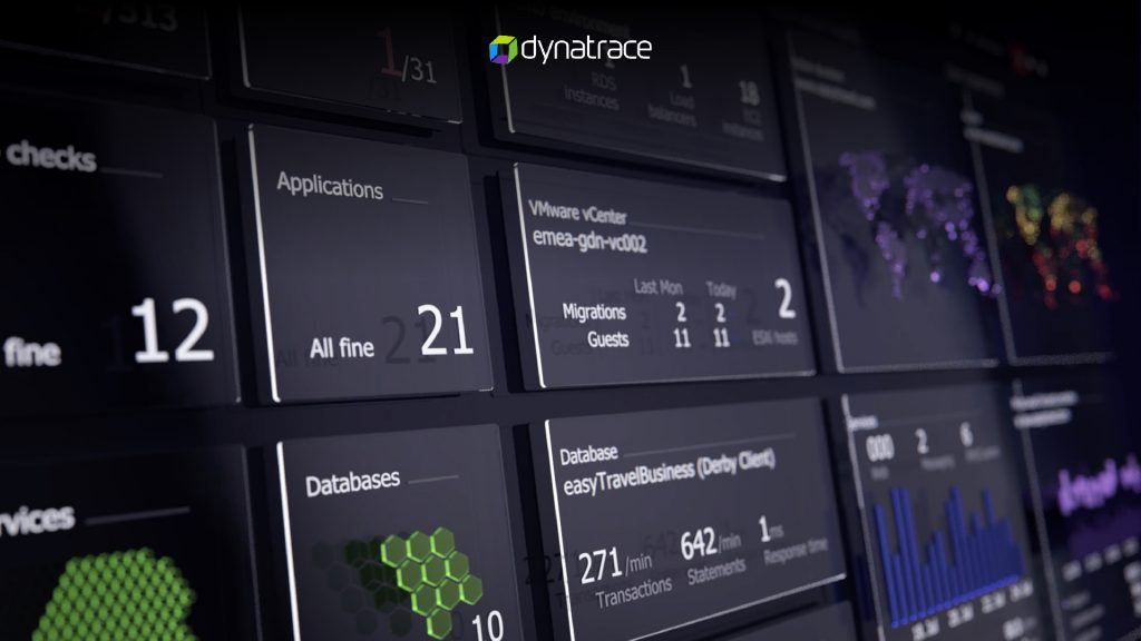 Zoom background Dynatrace