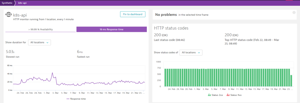 Dynatrace Synthetic HTTP Checks would alert our teams in case key APIs such as the k8s API is slow or not available.