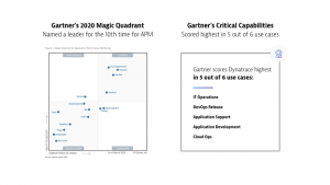 2020 Gartner Magic Quadrant Critical Capabilities
