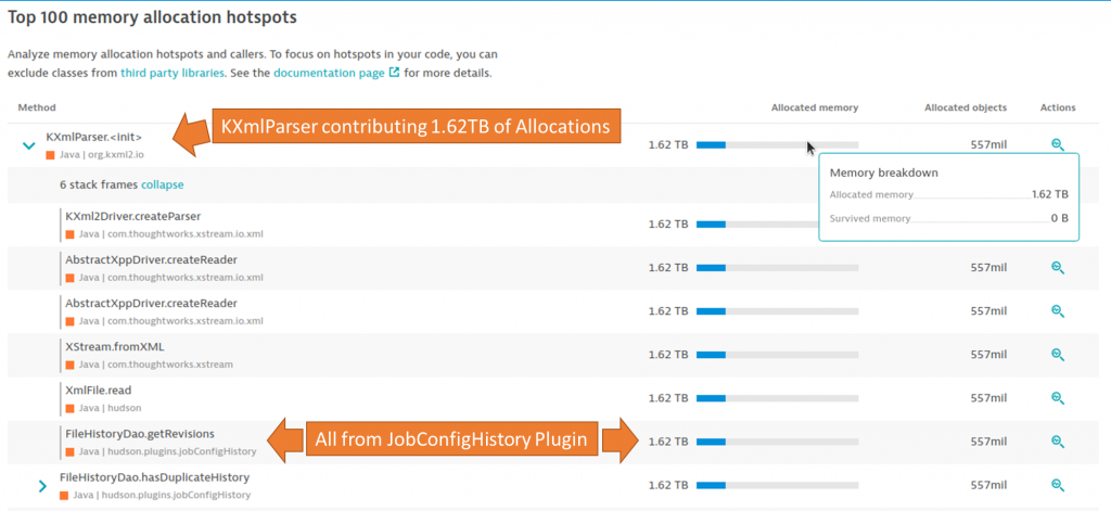 """Dynatrace's memory allocation hotspot analyzer identifies which methods are allocating objects. Easy to identify the """"big hitters"""""""