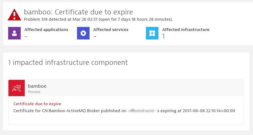 SSL certificate expiration warning in Dynatrace