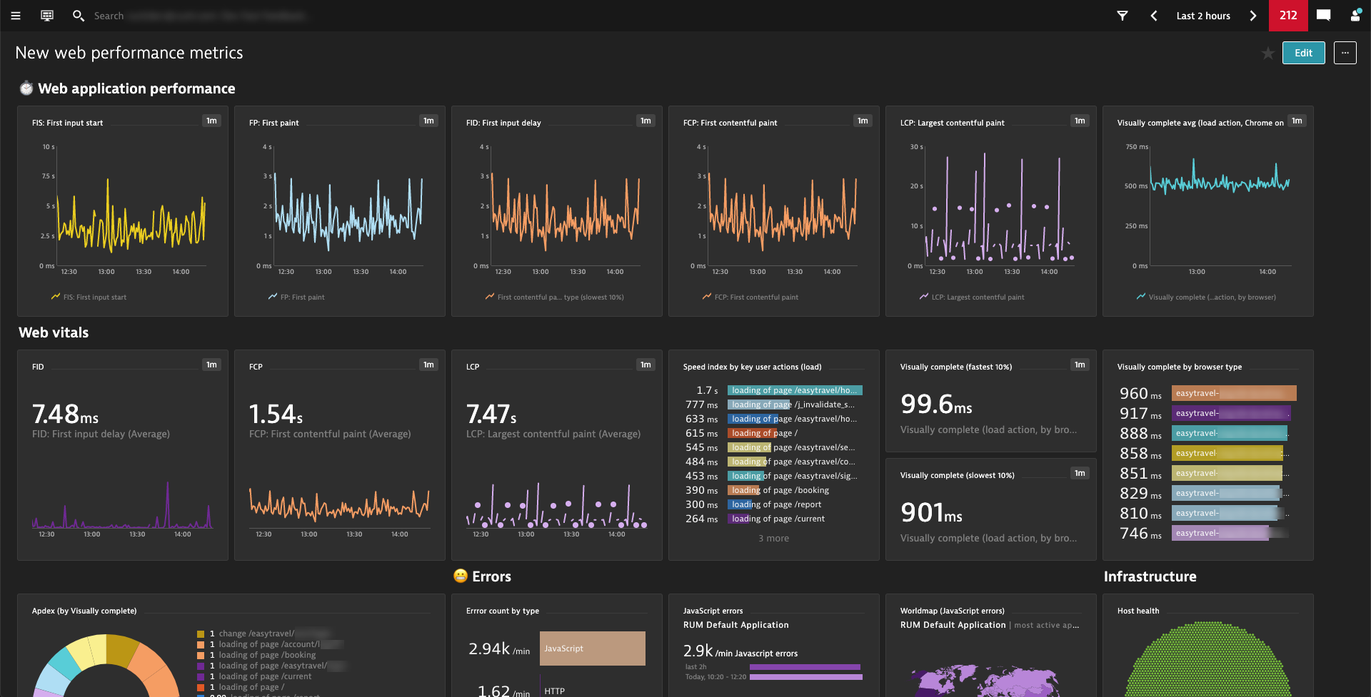New web performance metrics in dashboards
