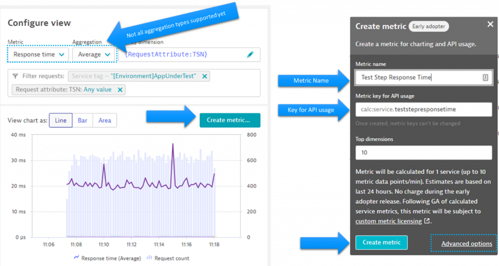 Create calculated service metrics right from the multidimensional analysis view: gives you metrics for your dashboards, alerting and API access