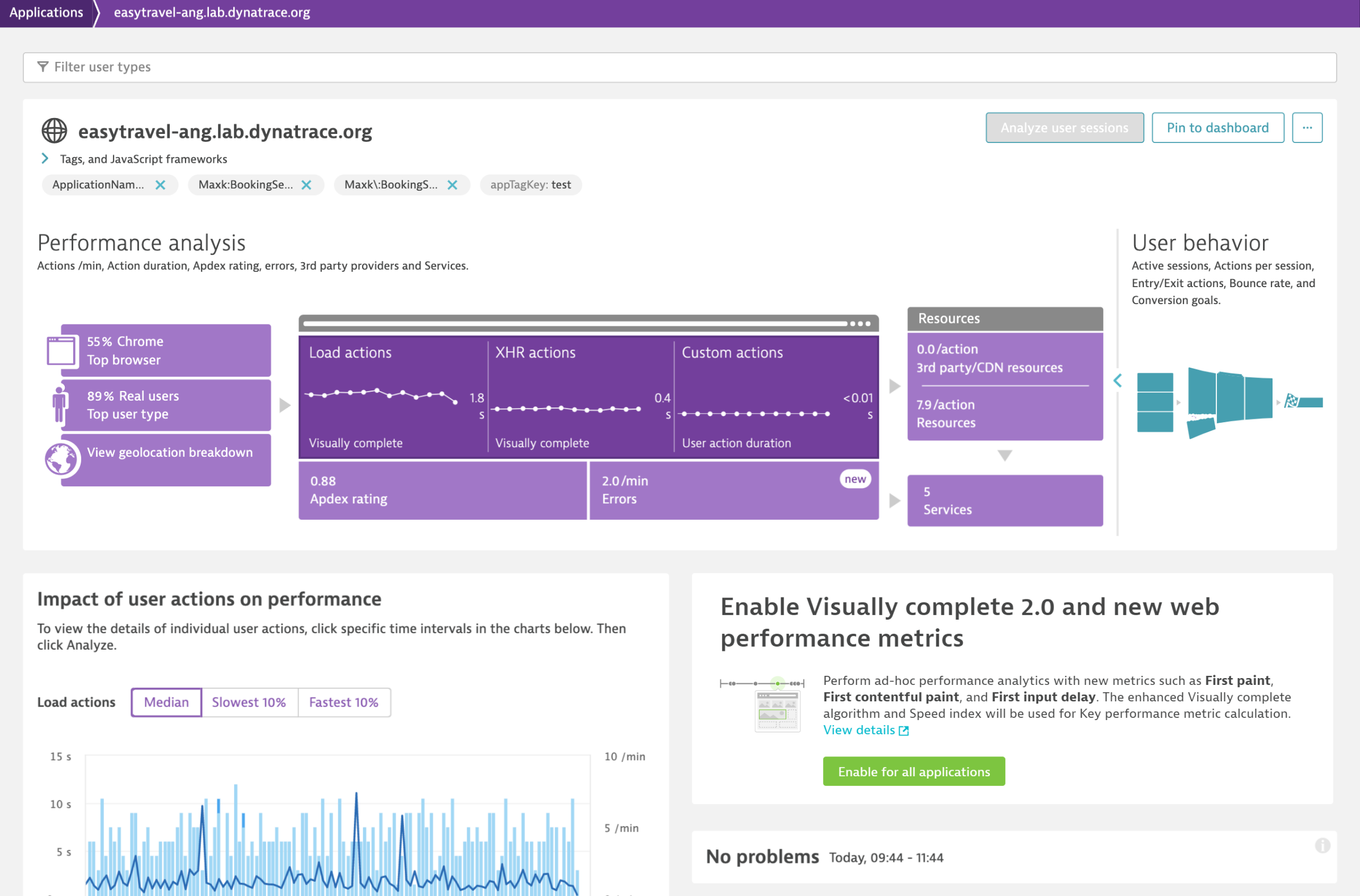 Enable enhanced Visually complete on the application overview page